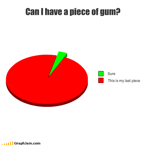 dont-lie give me a piece gum Pie Chart sharing is caring - 3799649024