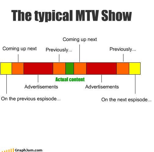 commercials rage reality tv television - 3803331584