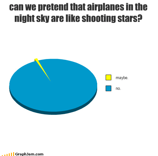 airplanes no Pie Chart shooting stars thats-cheating