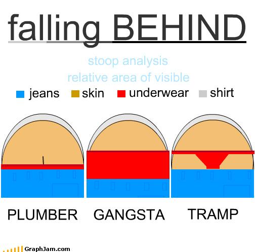 crack gangsta pants on the ground plumber thong - 3805692160