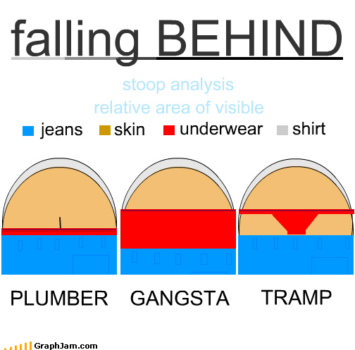 crack,gangsta,pants on the ground,plumber,thong
