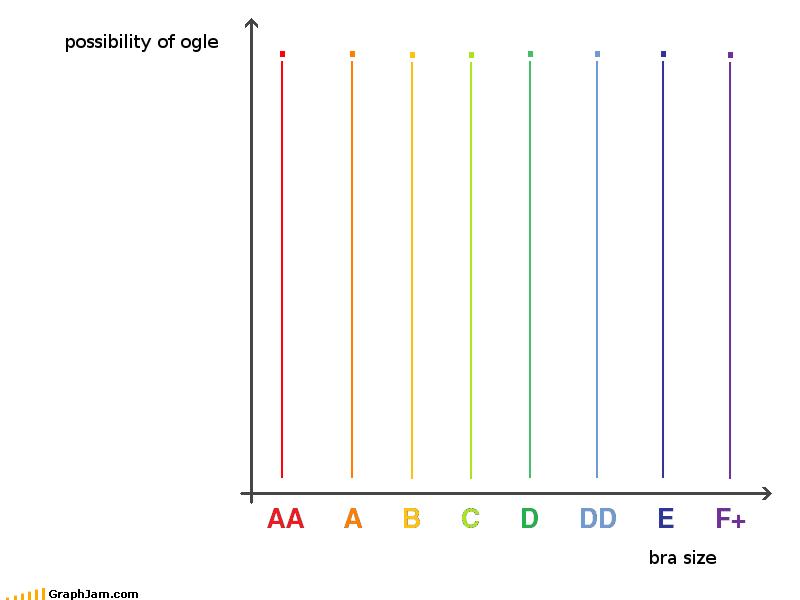ladyfunbags Line Graph - 3808854016