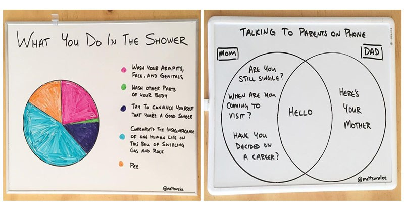 Funny charts and graphs about daily struggles, love, uber, tinder, dating. Everything drawn on White board by Matt Shirley.