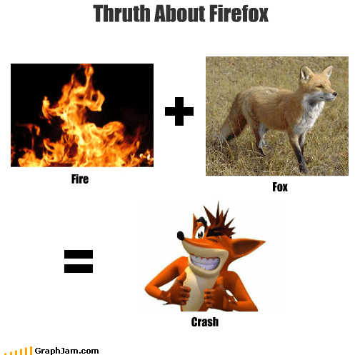 bandicoot crashed firefox infographic video game - 3814351360