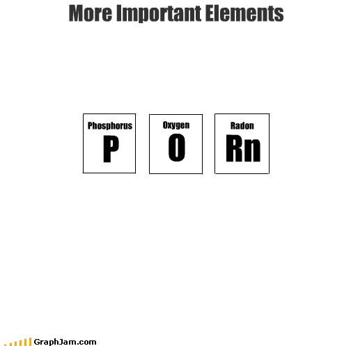 More Important Elements Phosphorus P Oxygen O Rn Radon