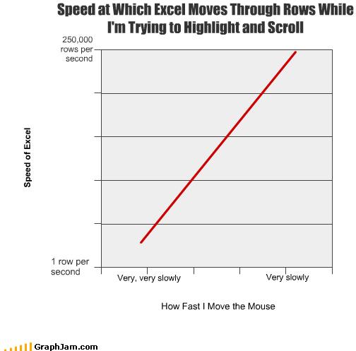 Bar Graph excel FFFUUUU highlighted office work spreadsheet - 3825212160