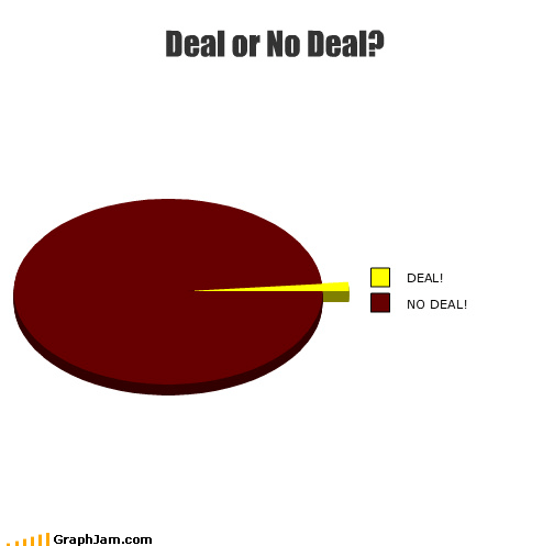 deal no-deal-tv Pie Chart