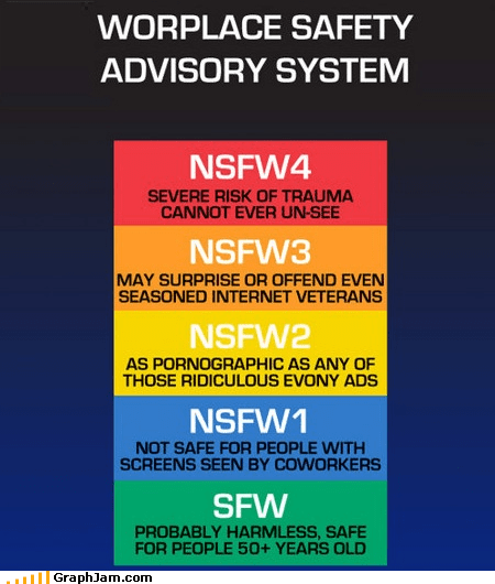 color coded infographic NSFW terror alert - 3829134080