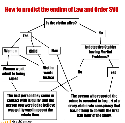 by the book fiction flow chart law-order television - 3831701504