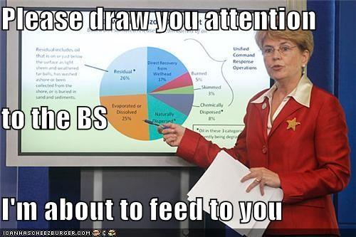 Chart funny lady lolz - 3835908608