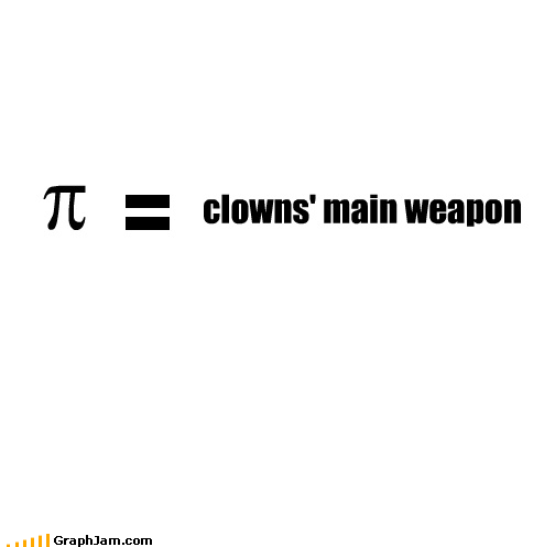 clowns,math,pi,pie,weapon
