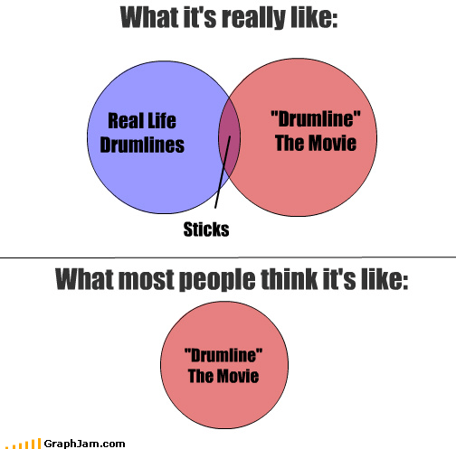 drums high school marching band teen movies venn diagram