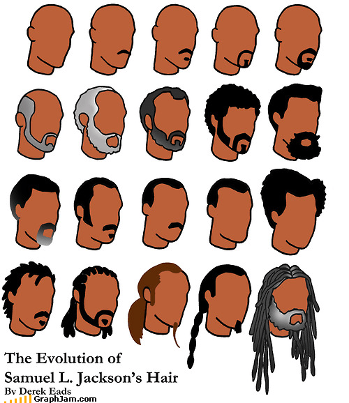 hairstyle infographic movies Samuel L Jackson timline - 3870190848