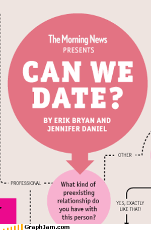 dating fish in the sea infographic judgement call - 3874564352