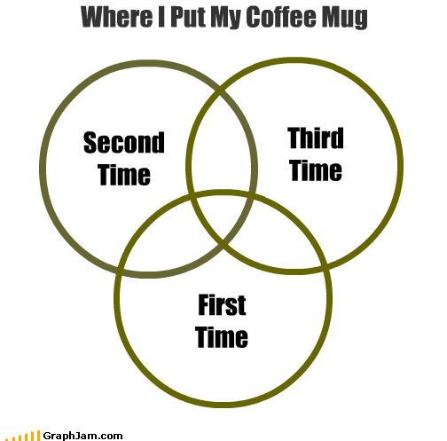 coffee desk mess Office rings venn diagram - 3875281920