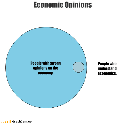 People with strong opinions on the economy. People who understand economics. Economic Opinions