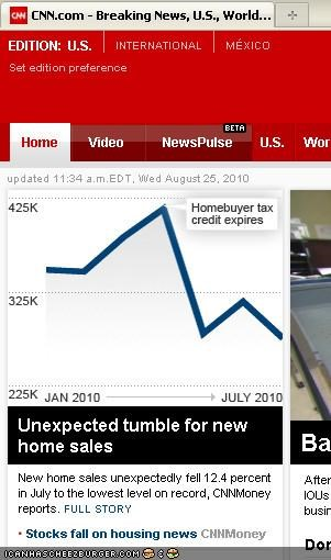 cnn,economy,funny,graph,news