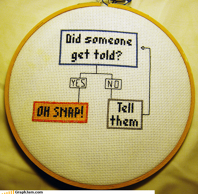 cross stitch,flow chart,got told,oh snap