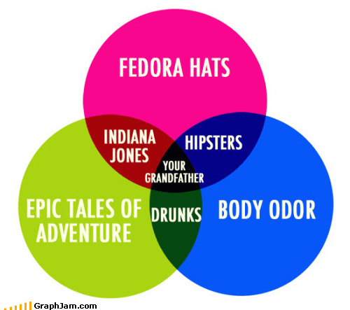 bo,Grandpa,hipsters,Indiana Jones,snakes,venn diagram