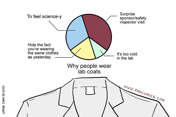 comic infographic Jorge Cham lab coats Laboratory Pie Chart science - 3910940928