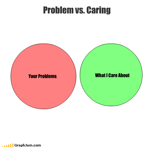 dont-care,let me spell it out for you,venn diagram