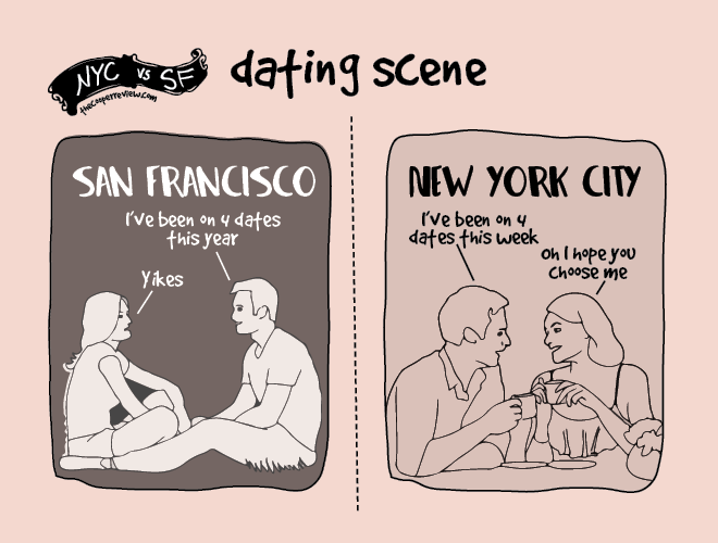 illustrations showing the differences between New York and San Francisco