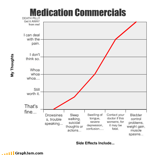 Medication Commercials