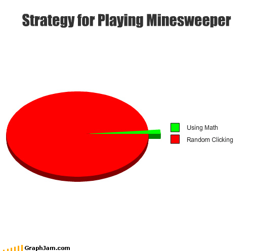 math is hard,Minesweeper,Pie Chart,star wars