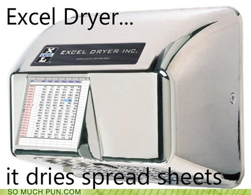 brand,double meaning,dryer,excel,explanation,literalism,program