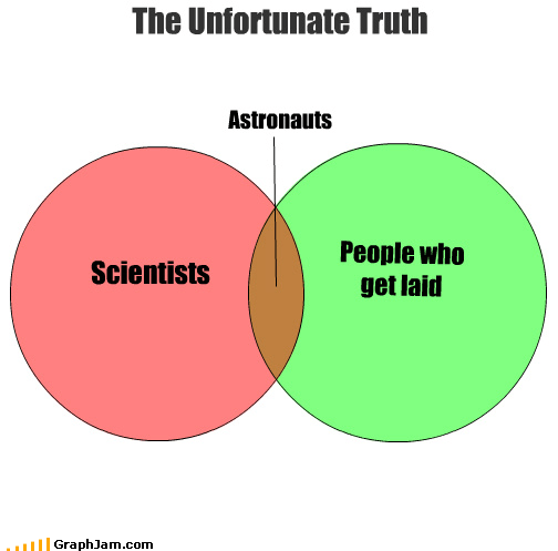 Scientists People who get laid The Unfortunate Truth Astronauts