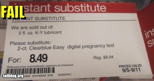 failboat lubricant pregnancy signs suggestions - 3953503232