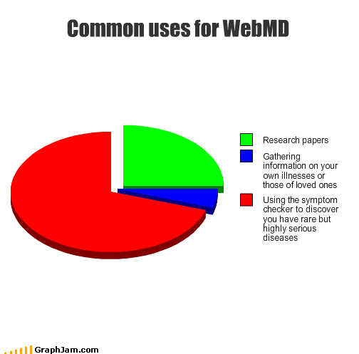 mystery disease,Pie Chart,self diagnosis,webmd