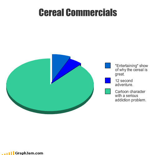 addiction,beetus,breakfast,cereal,Pie Chart,sugar