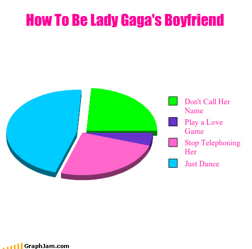 boyfriend,demanding,lady gaga,lyrics,Pie Chart