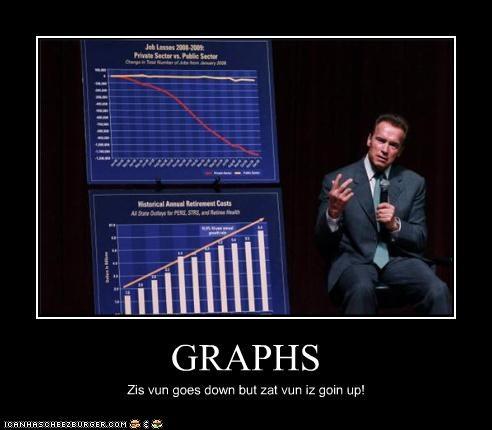 Arnold Schwarzenegger political pictures - 4019817984