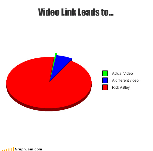 Video Link Leads to...