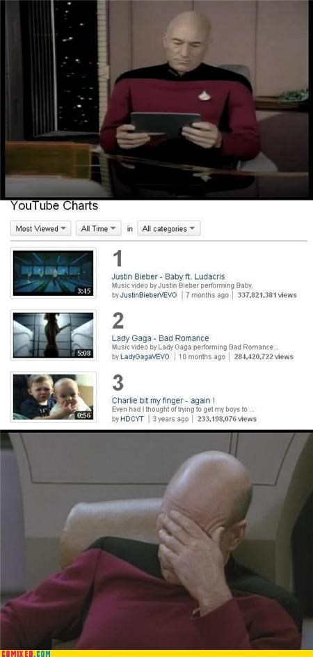 celebutards facepalm jean-luc picard Star Trek the internets youtube - 4021828096