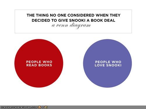celeb funny graph snooki wtf - 4021876736