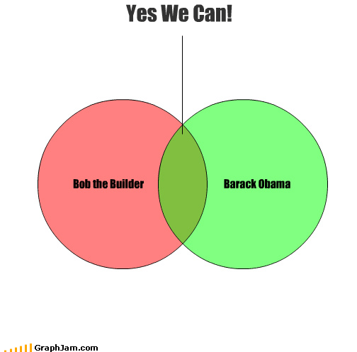 barabk obama,bob the builder,oldsauce,Quotable Quotes,venn diagram,yes we can