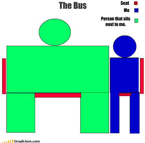 bus chart art every single bus ride neighbor public transit seat squished - 4034586368