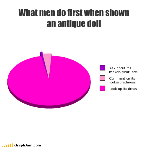 What men do first when shown an antique doll