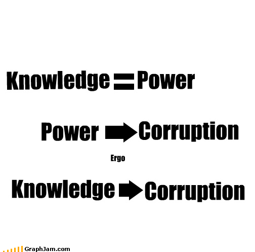 Knowledge Power Power Corruption Ergo Knowledge Corruption