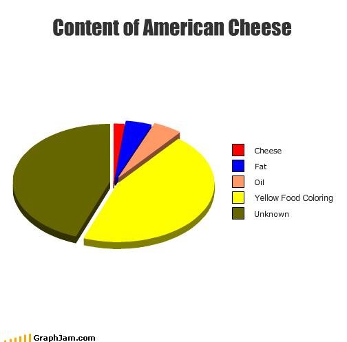Pie Chart - 4049523712