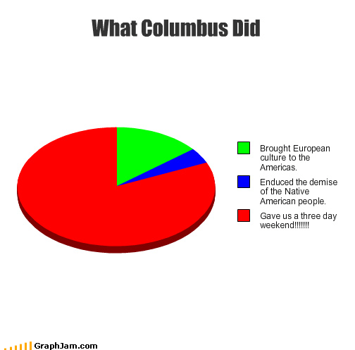 columbus,europe,holidays,indigenous peoples,monday,Pie Chart,weekends