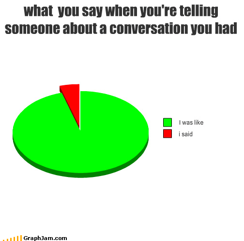 and she was like conversations i was all like O.o Pie Chart said speech