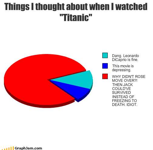 "Things I thought about when I watched ""Titanic"""