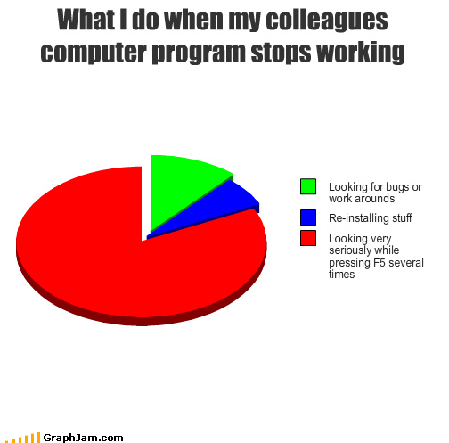 computer f5 looking serious pebkac Pie Chart problems refresh - 4068641536