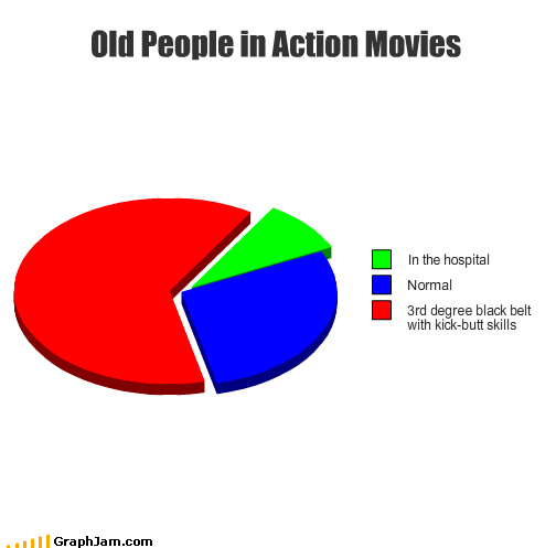 Old People in Action Movies