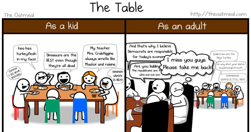 Funny web comic about thanksgiving as a kid vs thanksgiving as an adult.
