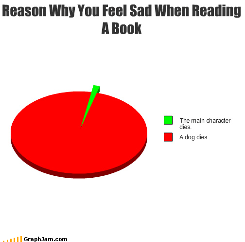 Reason Why You Feel Sad When Reading A Book